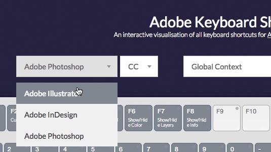 indesign cs3 shortcut keys pdf