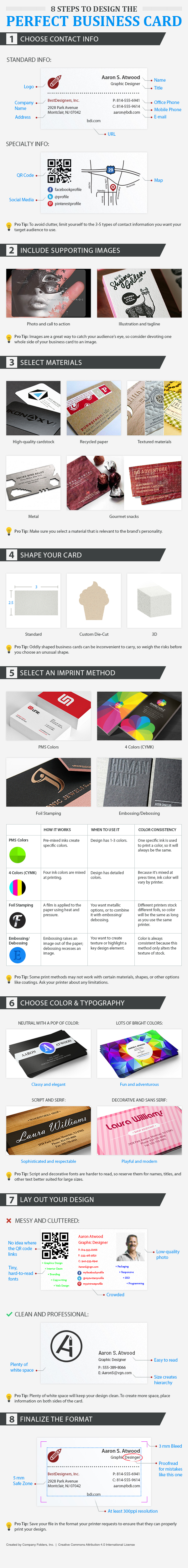 Business Card Design Infographic